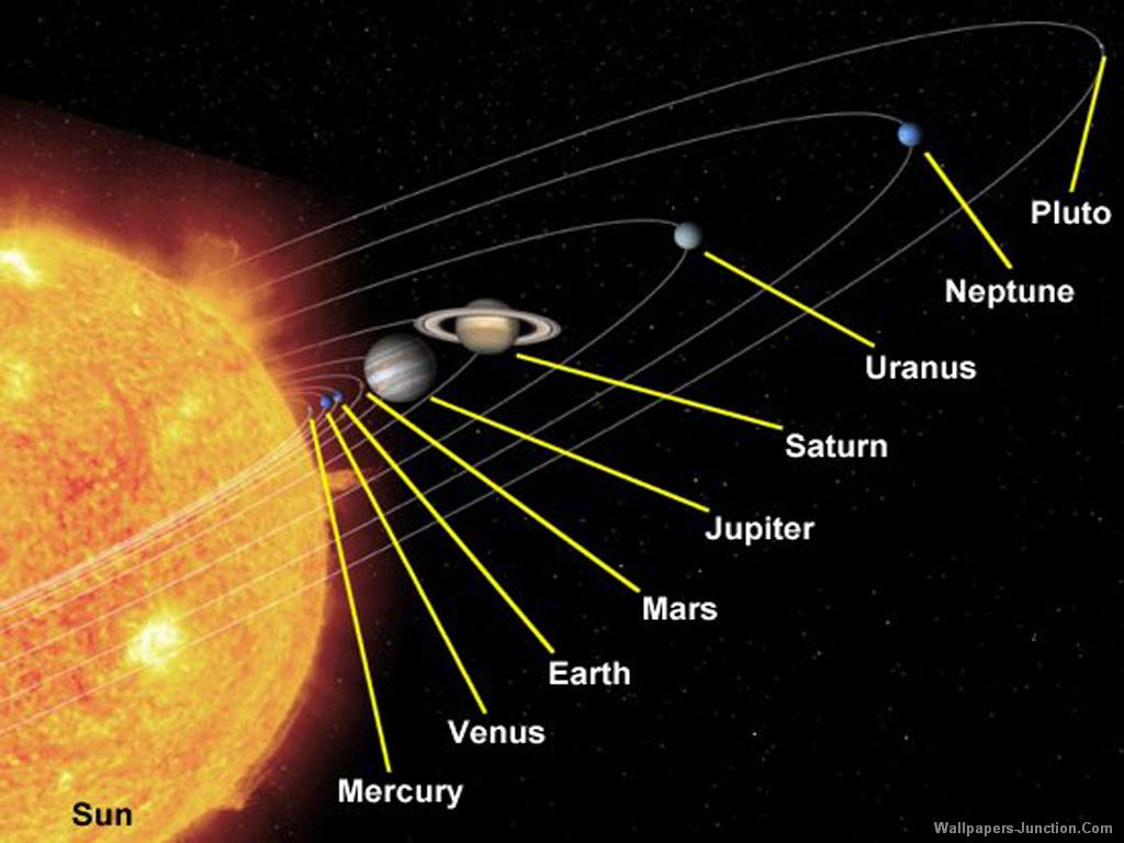 info about the solar system - photo #43